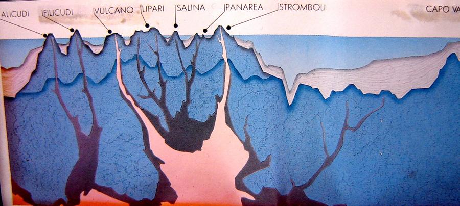 I Vulcani delle Eolie